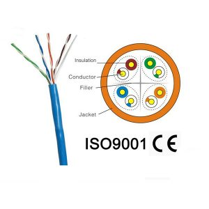 network-ftp-utp-sftp-cable-cat-5